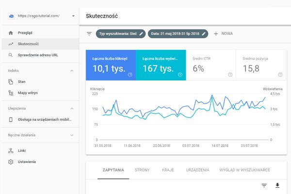 klikniecia i wyswietlenia - google search console