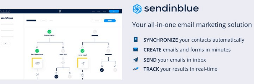 plugin wordpress - sendinblue
