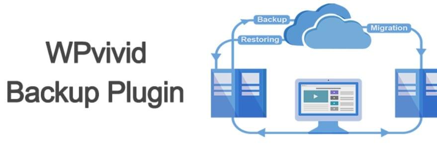 wtyczka wordpress - backup & migration