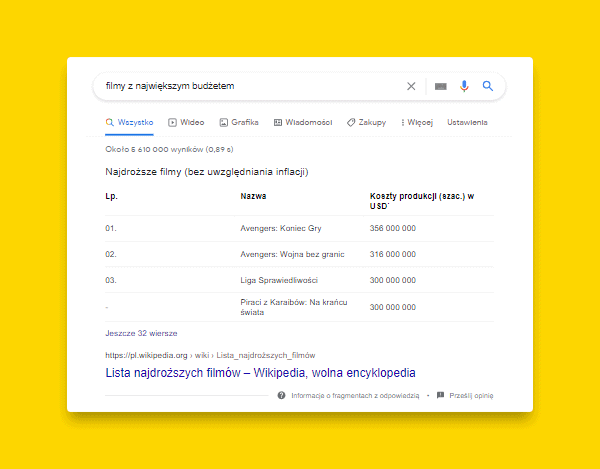google featured snippet - tabela